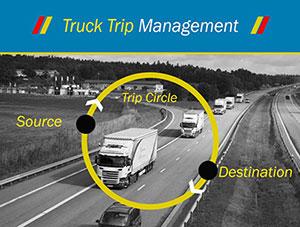 truck trip thumbnail
